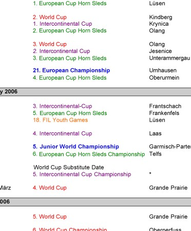 picture relating to World Cup Schedule Printable titled Environment Cup Timetable Printable - Head and Intellect Insute